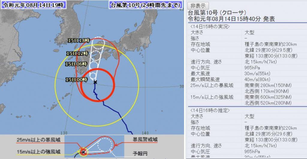 台風情報は気象庁と合わせてアメリカ軍(米軍)のJTWC予報も確認しよう