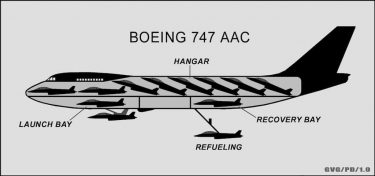空中空母ボーイング747AAC