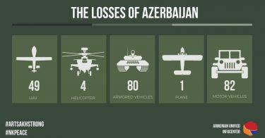 アルメニアvsアゼルバイジャンの戦闘、アルメニア軍が2日間の戦果を公表