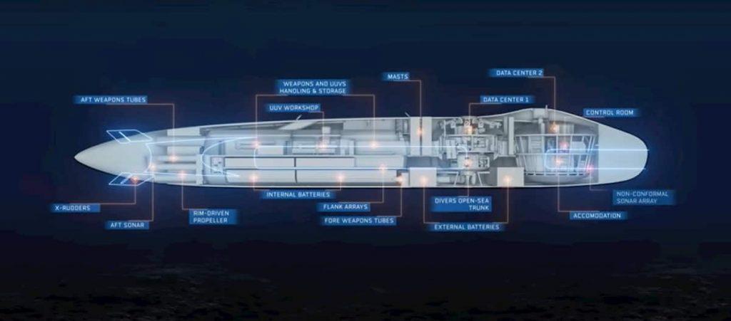SMX31E|フランスが計画する近未来ステルス潜水艦