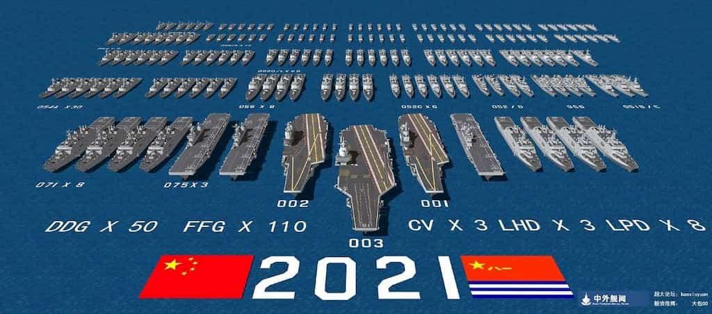 2021年の中国人民解放海軍の戦力