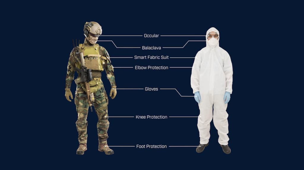 FLIRとDARPAは生物化学兵器から兵士を保護する戦闘服用の新しい生地を開発しています