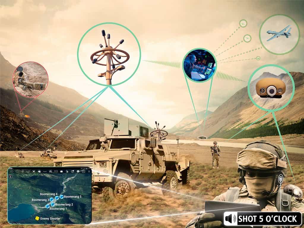 対スナイパー兵器「ブーメラン」狙撃探知システム
